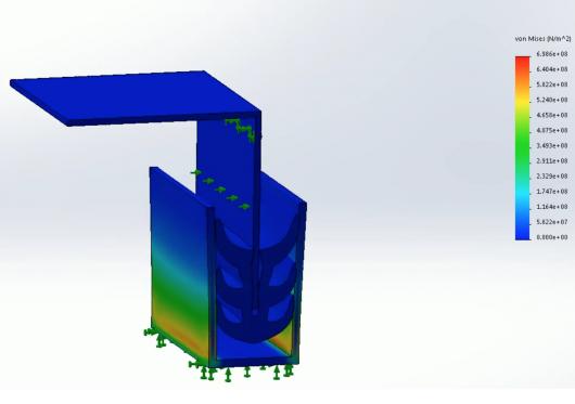 Simulations on Hyperelastic Materials
